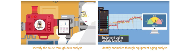 Identify and solve issues with Samsung SDS solution - Identify the cause through data analysis, Identify anomalies through equipment againg analysis