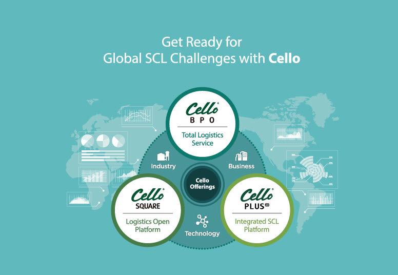 Cello Service Book - 글로벌 물류 네트워크 및  최신 IT 기반 4PL 서비스 제공