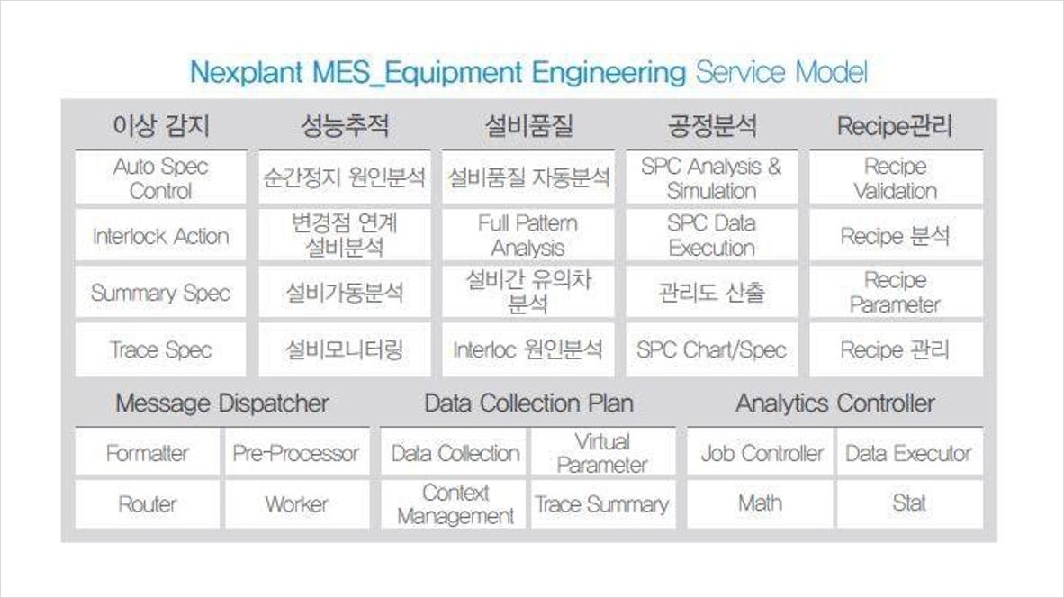 Nexplant MES Equipment Engineering 1