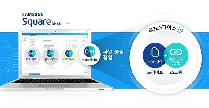 삼성SDS의 Square EFSS