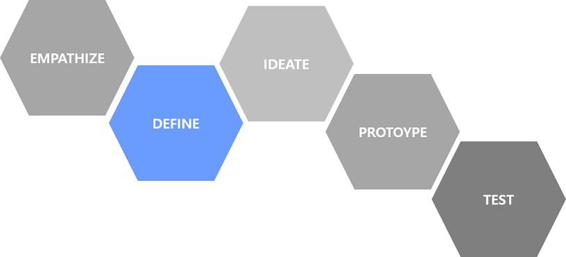 Design Thinking 단계