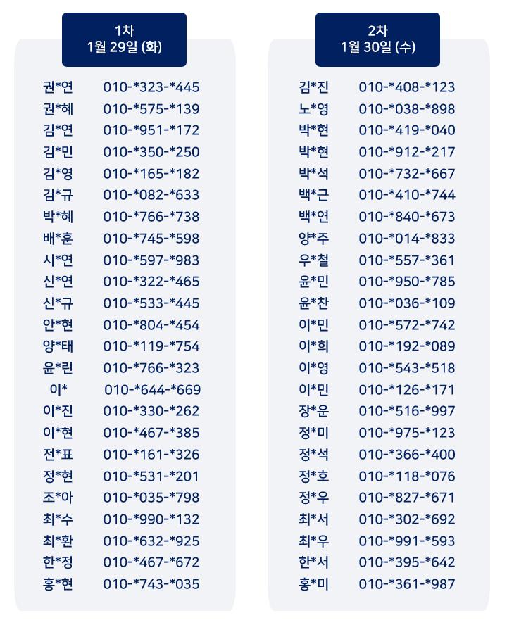 삼성SDS 솔루션 멘토링 참석자 발표