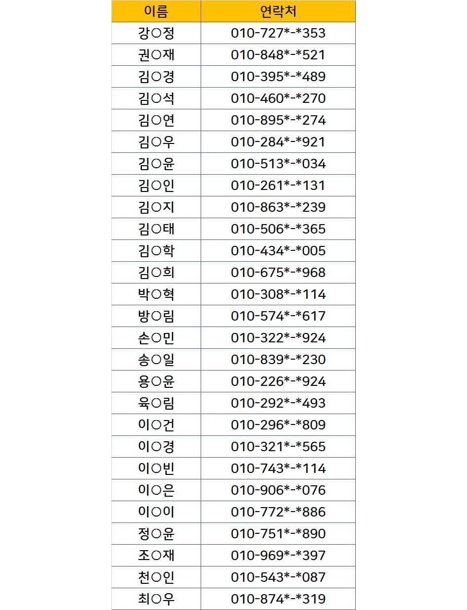 삼성SDS 멘토링 참석자 리스트