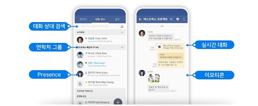 삼성SDS Nexoffice 화면: 대화 상대 검색, 연락처 그룹, Presence, 실시간 대화, 이모티콘