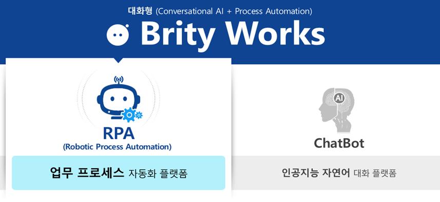 대화형(Conversational AI + Process Automation) Brity Works  RPA (Robotic Process Automation) 업무 프로세스 자동화 플랫폼 ChatBot 인공지능 자연어 대화 플랫폼