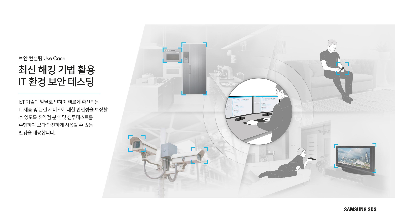 빠르게 확산되는 IT 제품 및 관련 서비스에 대한 안전성을 보장할 수 있도록 취약점 분석 및 침투테스트를 수행하여 보다 안전하게 사용할 수 있는 환경을 제공합니다.