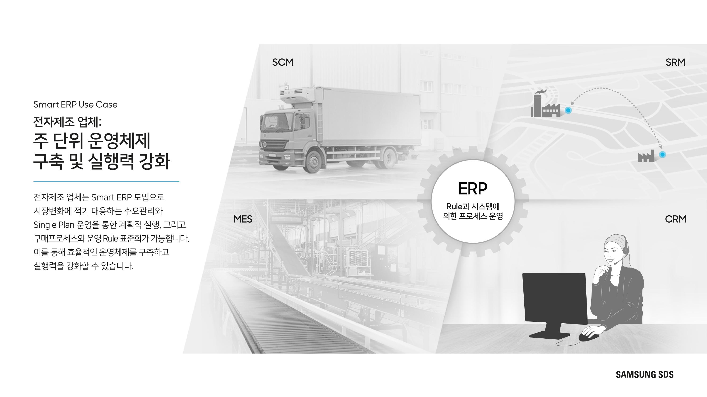 [전자제조] 주 단위 운영체제 구축 및 실행력 강화