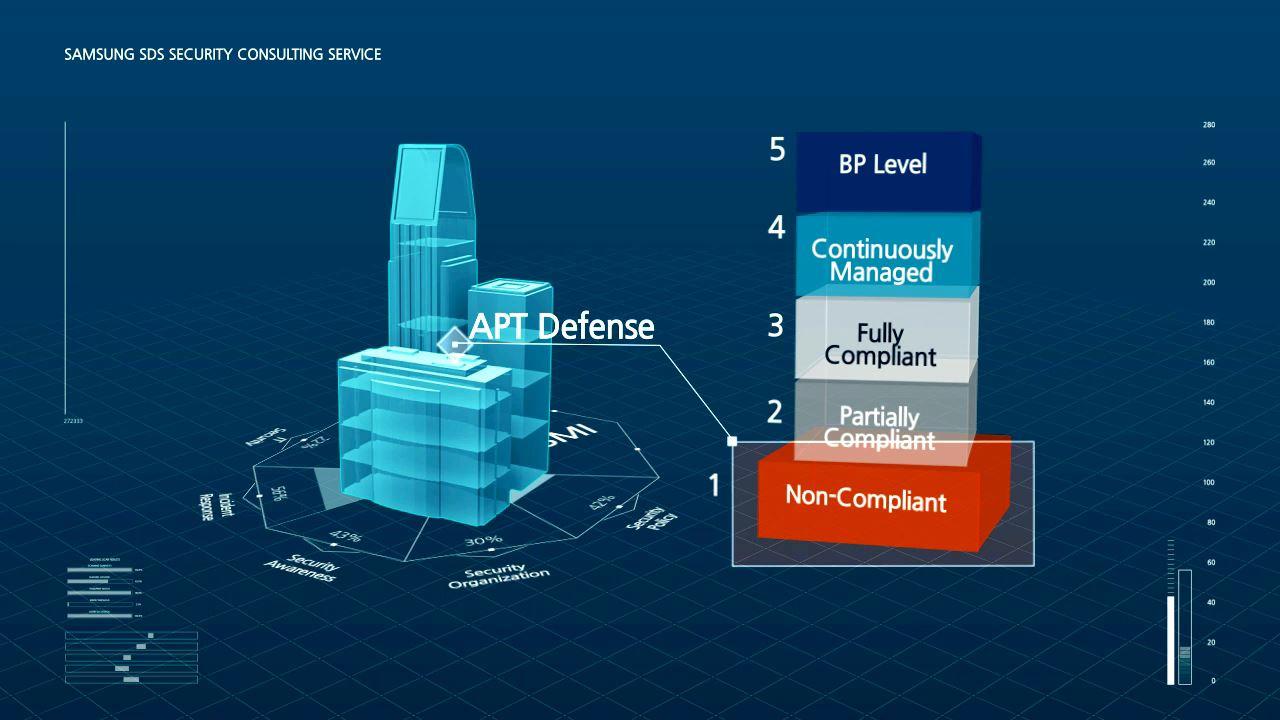 치밀하고 악의적인 사이버 공격, 어떻게 대비하고 계십니까?