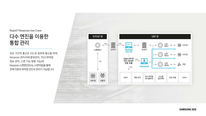 Nexpose 멀티 엔진 운영 및 통합 관리
