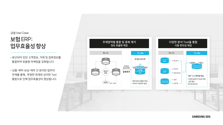 보험ERP: 업무효율성 향상 분산되어 있던 고객정보, 거래 및 접촉정보를 통합하여 맞춤형 마케팅을 강화합니다.