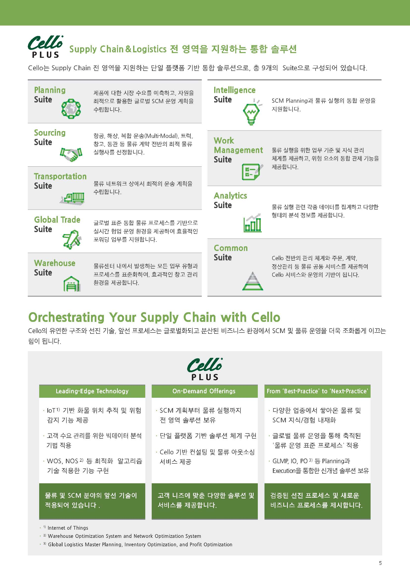 Cello Plus, Supply Chain & Logistics 전 영역을 지원하는 통합 솔루션