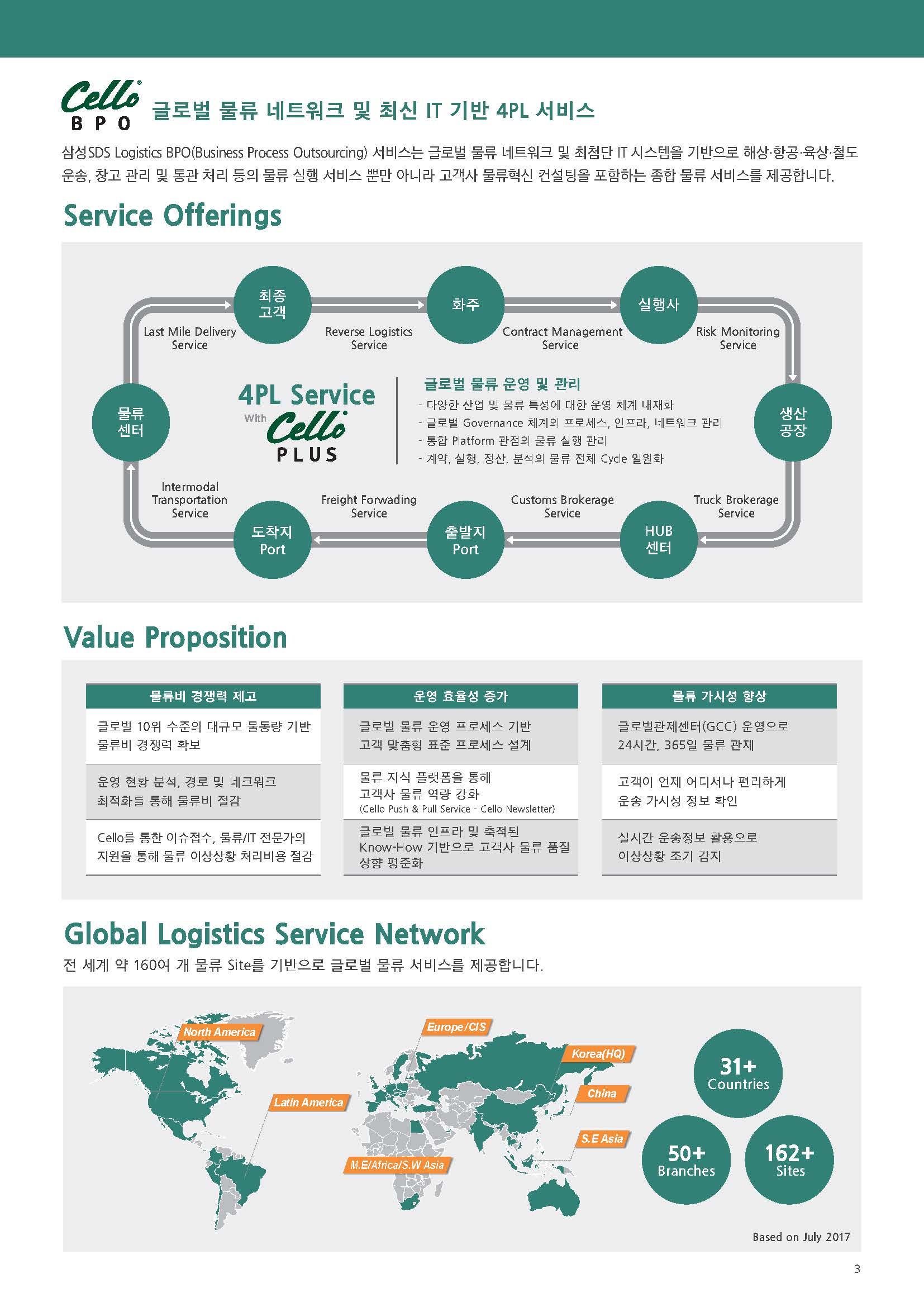 Cello BPO, 글로벌 물류 네트워크 및 최신 IT 기반 4PL 서비스