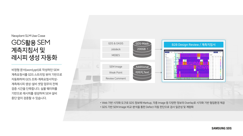 GDS(Graphic Data System) 스트리밍 뷰어 기반으로 검사/계측 업무를 자동화하여 리드타임을 단축하고 설비중단을 제로화 할 수 있습니다.