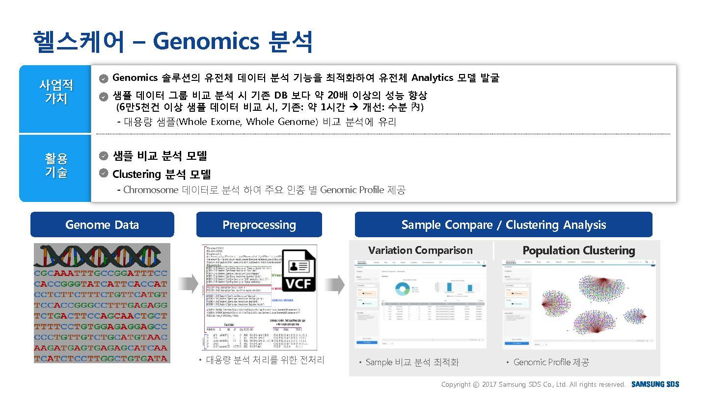 유전체 데이터 분석으로 질병 위험도 예측 및 조기예방