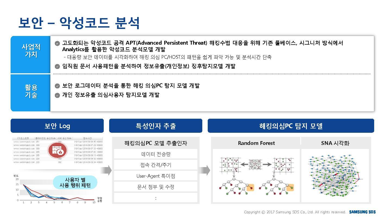 Analytics기반 악성코드 분석 및 시각화