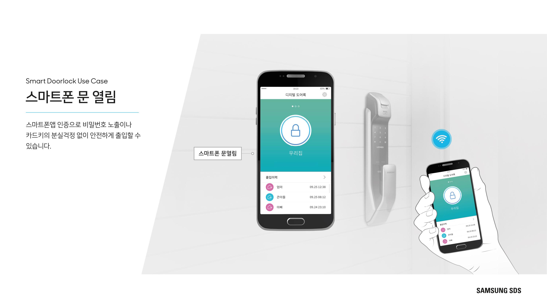 스마트폰 문열림 스마트폰앱 인증으로 비밀번호 노출이나 카드키의 분실걱정 없이 안전하게 출입할 수 있습니다.