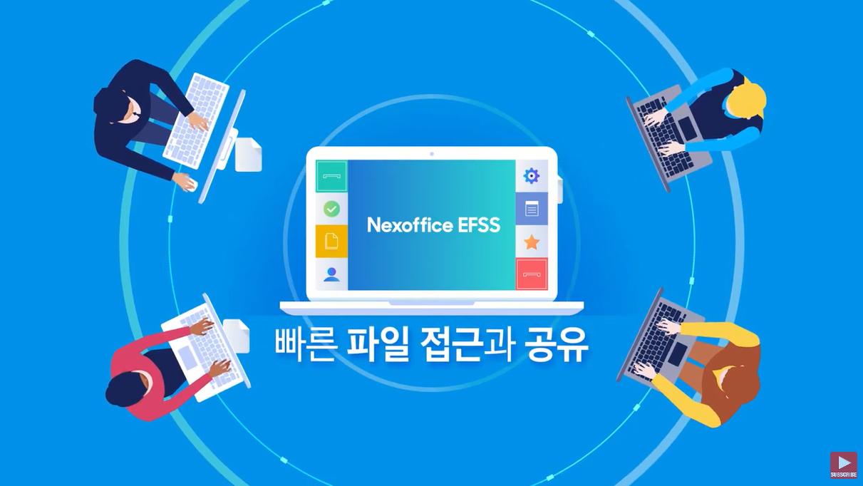 Nexoffice EFSS의 사용 사례