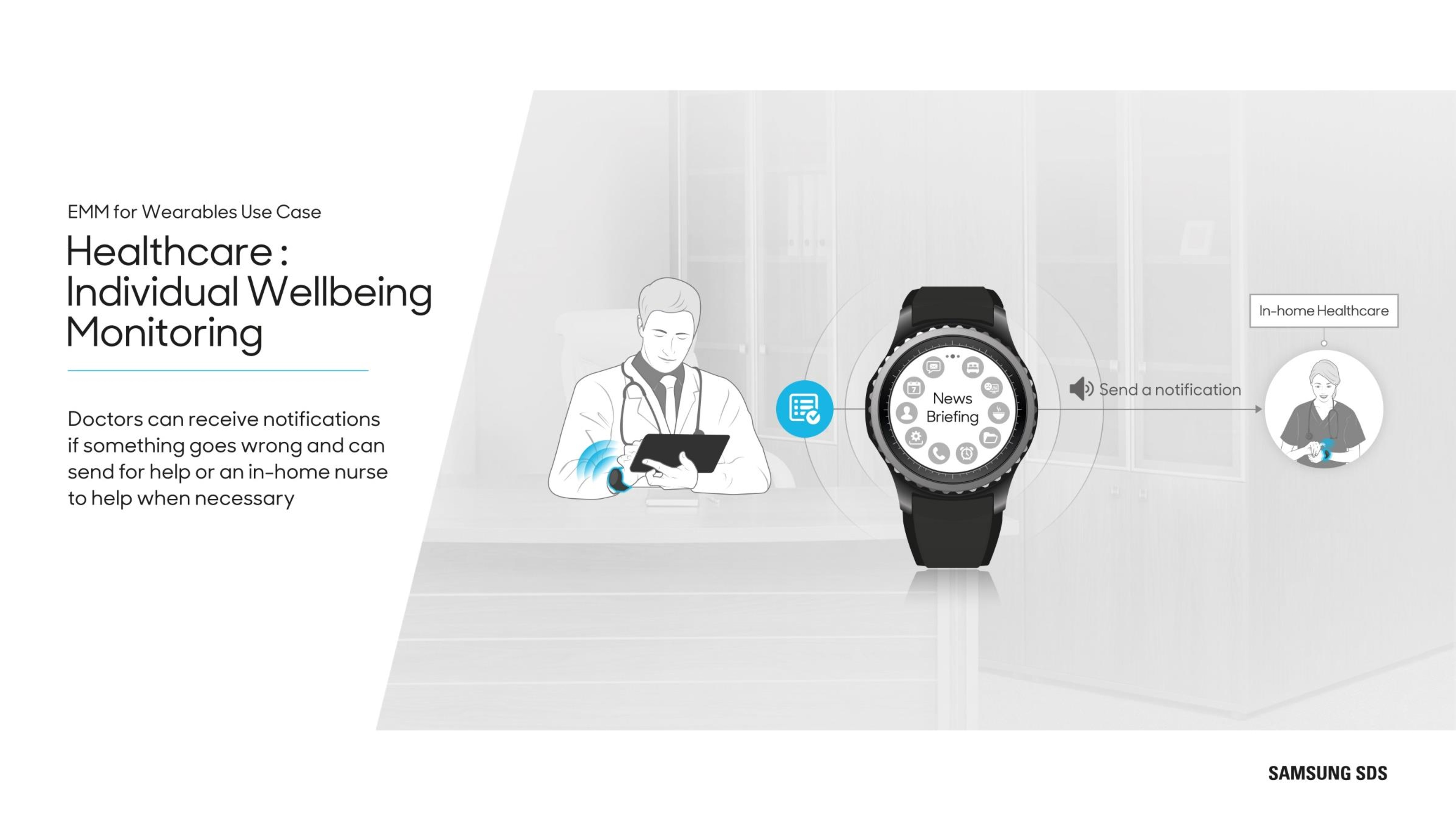 Wearables in Healthcare Doctors can receive notifications if something goes wrong and can send for help or an in-home nurse to help when necessary