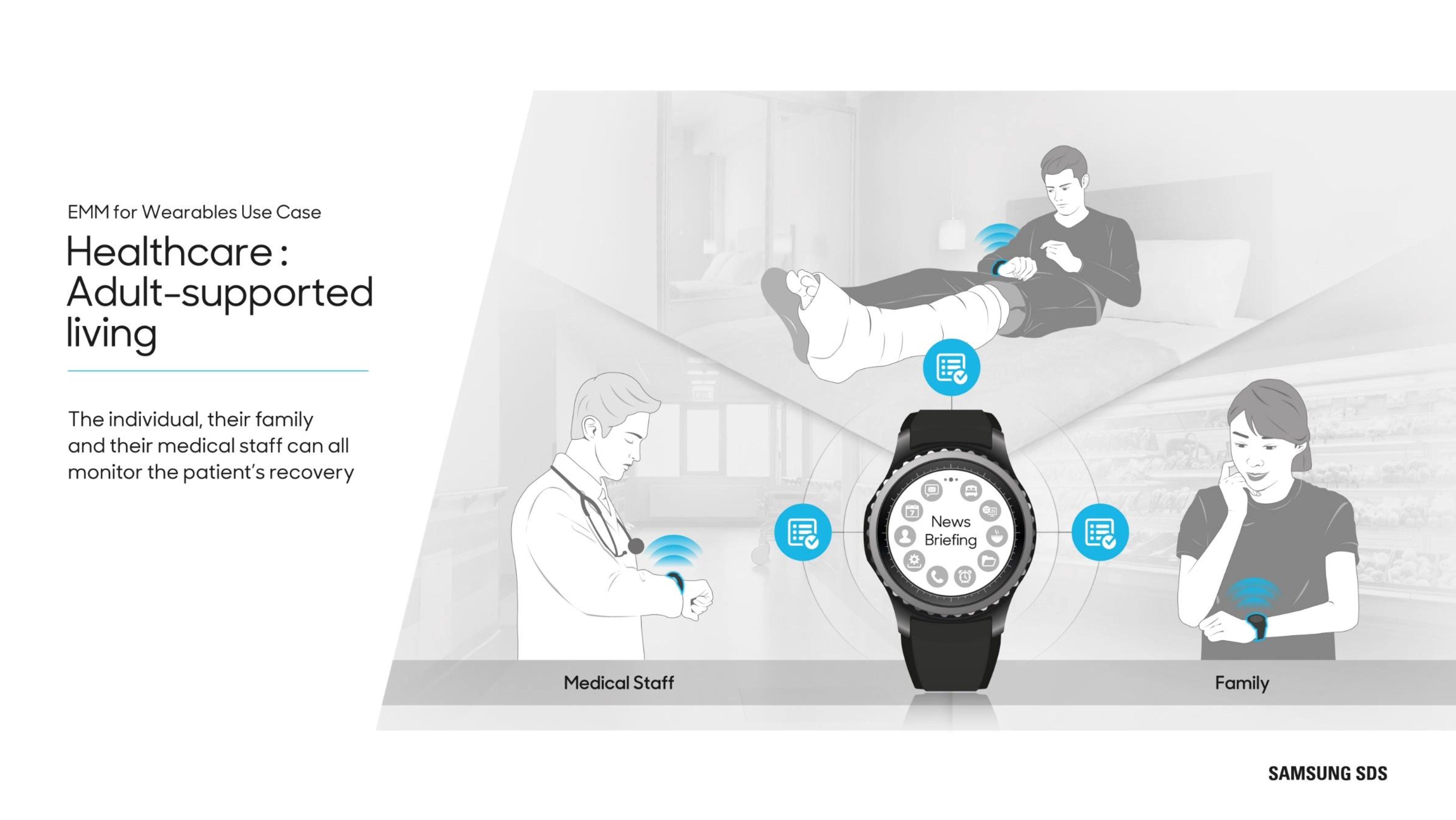 Wearables in Healthcare The individual, their family and their medical staff can all monitor the patient's recovery