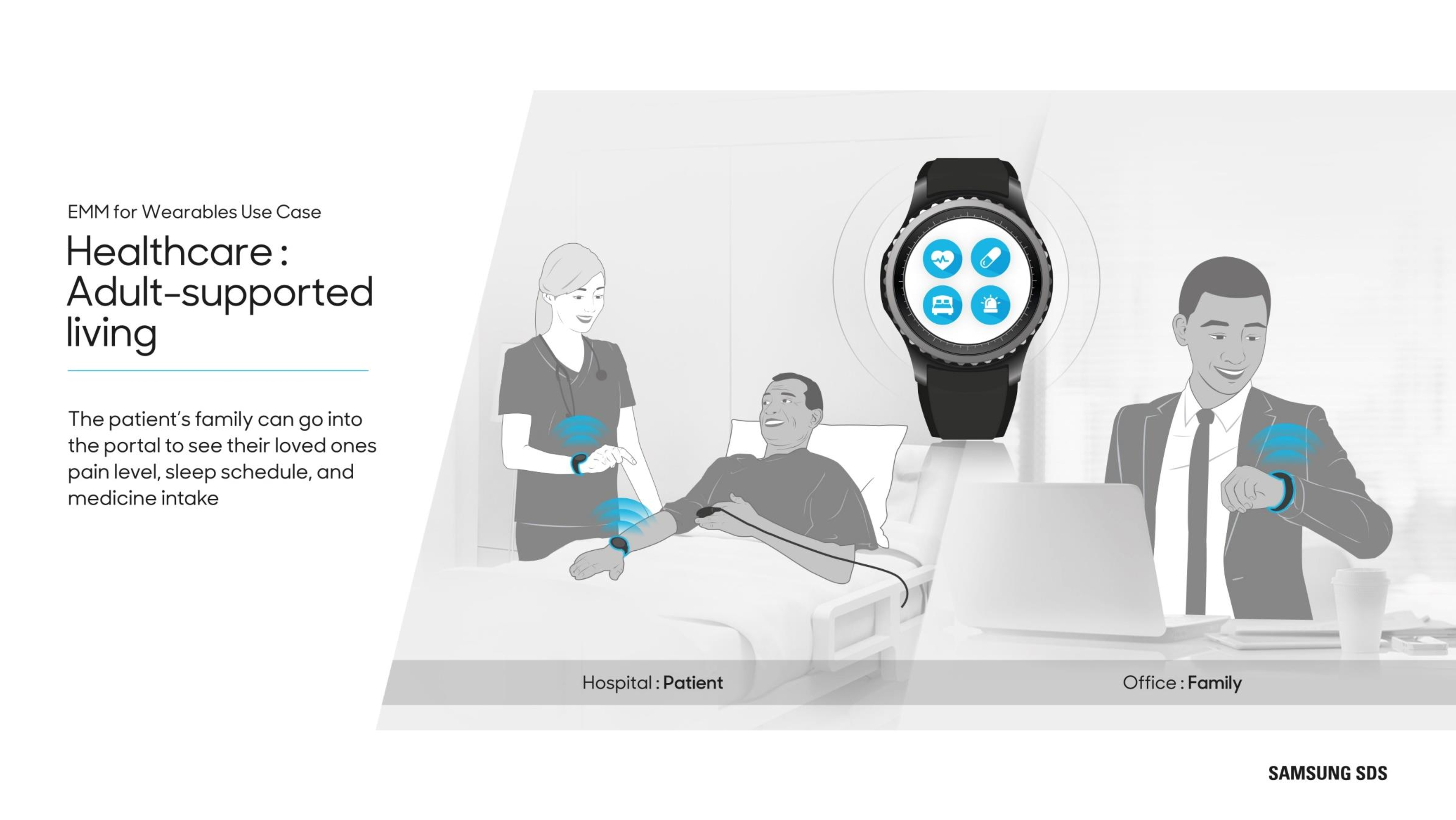 Wearables in Healthcare The patient's family can go into the portal to see their loved ones pain level, sleep schedule, and medicine intake.