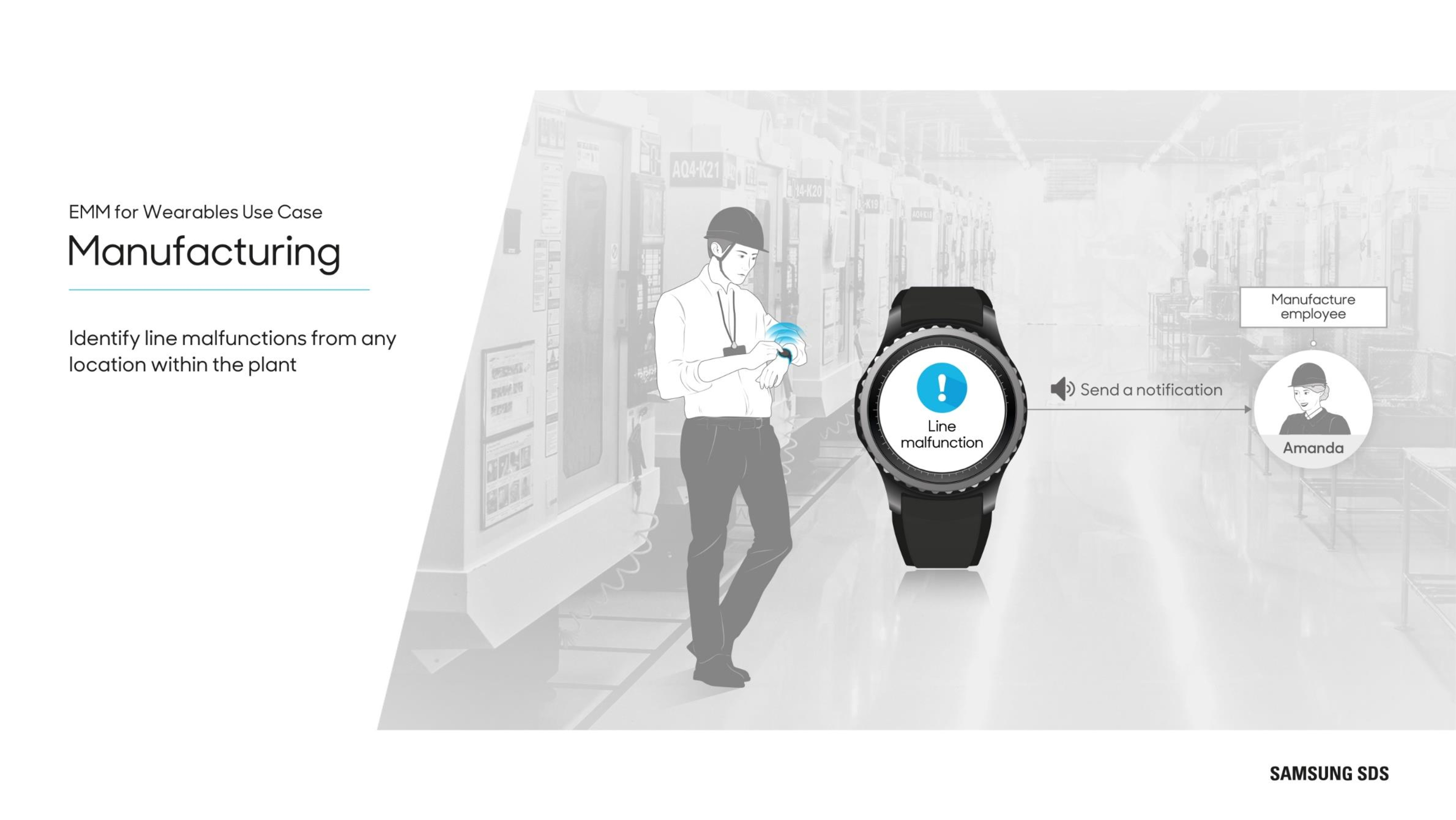 Wearables in Manufacturing Identify line malfunctions from any location within the plant.