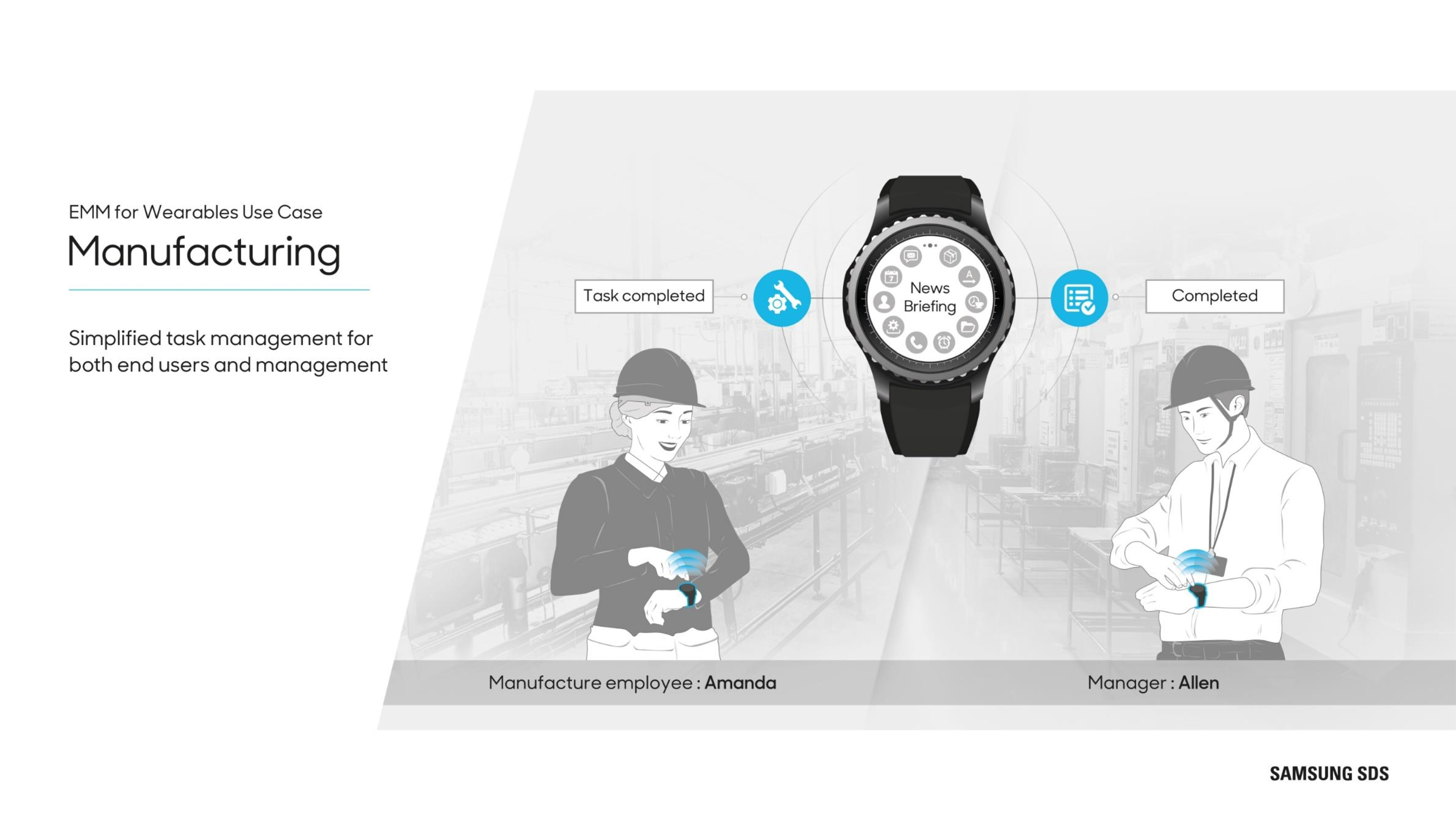 Wearables in Manufacturing Simplified task management for both end users and management