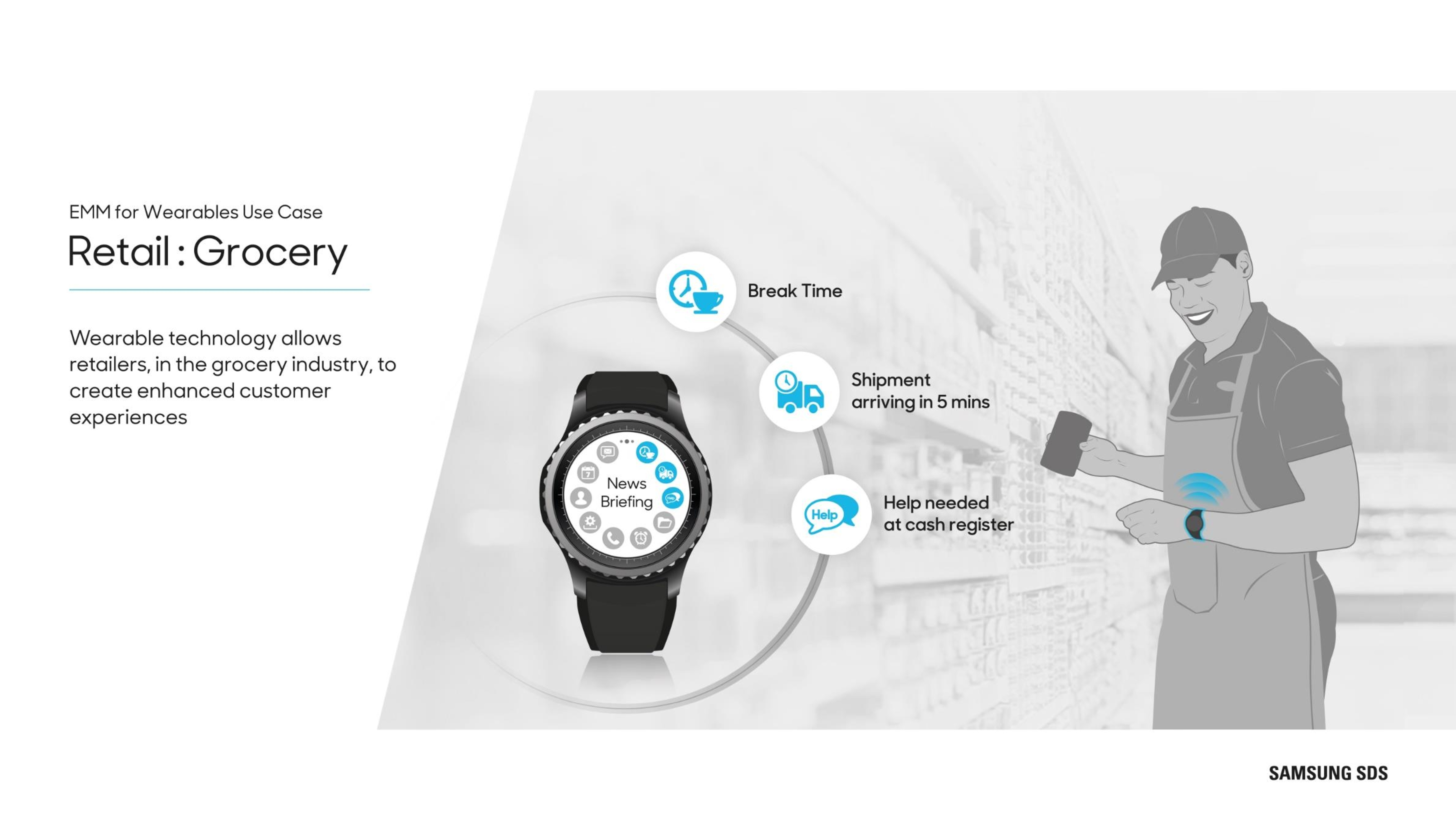 Wearables in Retail Wearable technology allows retailers, in the grocery industry, to create enhanced customer experiences
