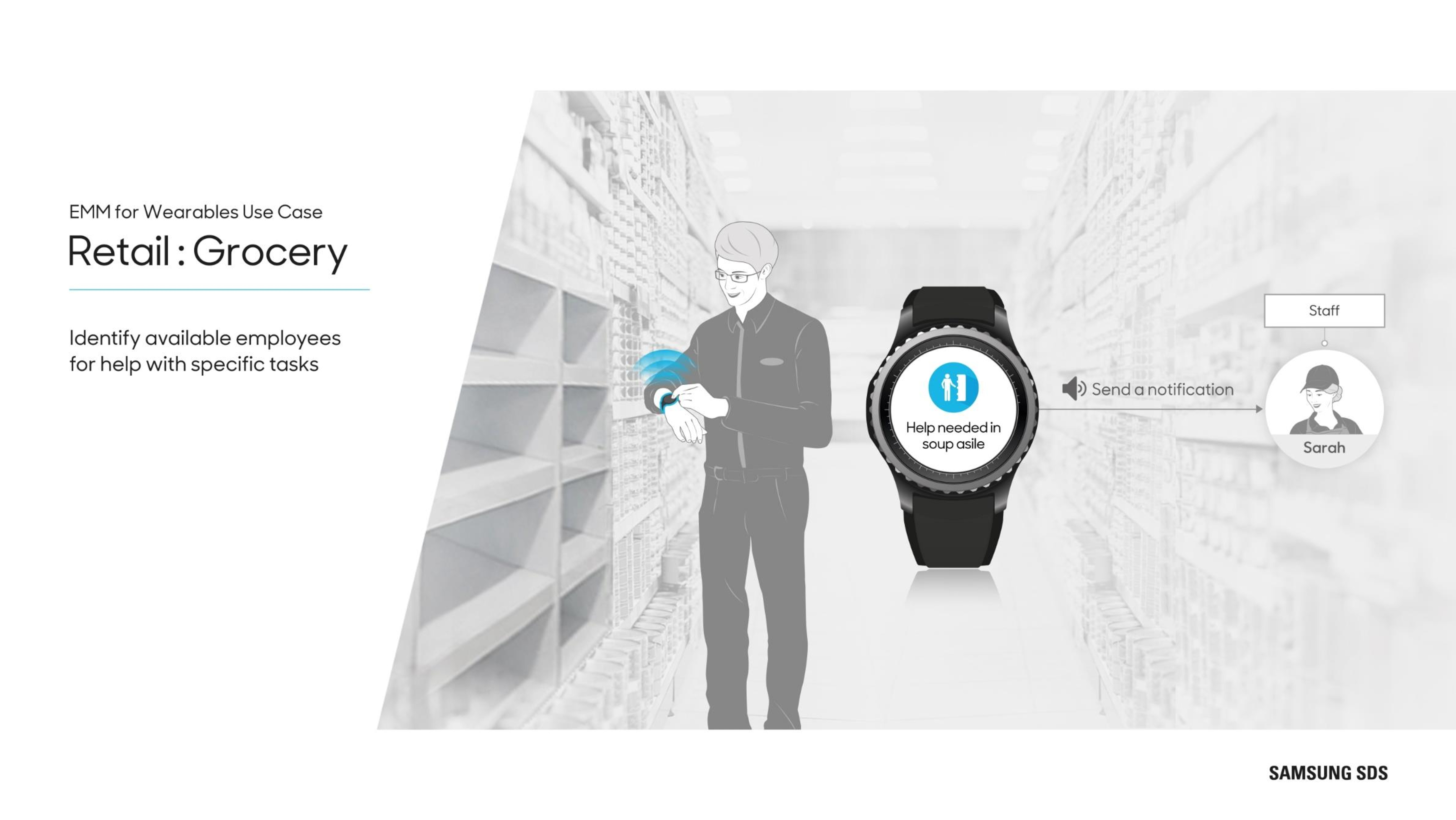 Wearables in Retail Identity available employees for help with specific takes