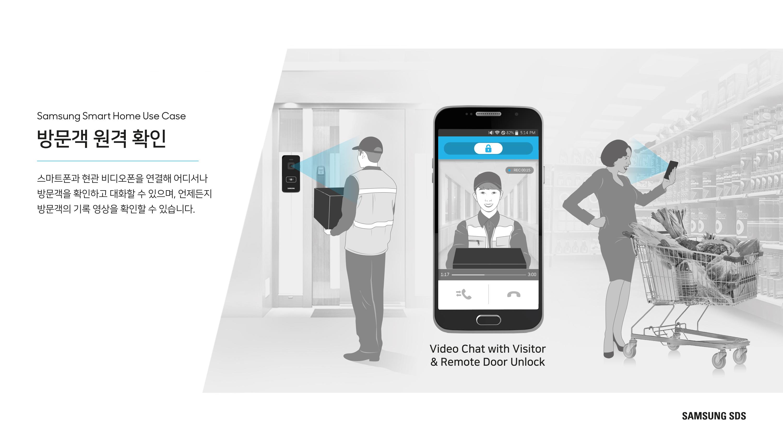 방문객 원격 확인 스마트폰과 현관 비디오폰을 연결해 어디서나 방문객을 확인하고 대화할 수 있으며, 언제든지 방문객의 기록 영상을 확인할 수 있습니다.