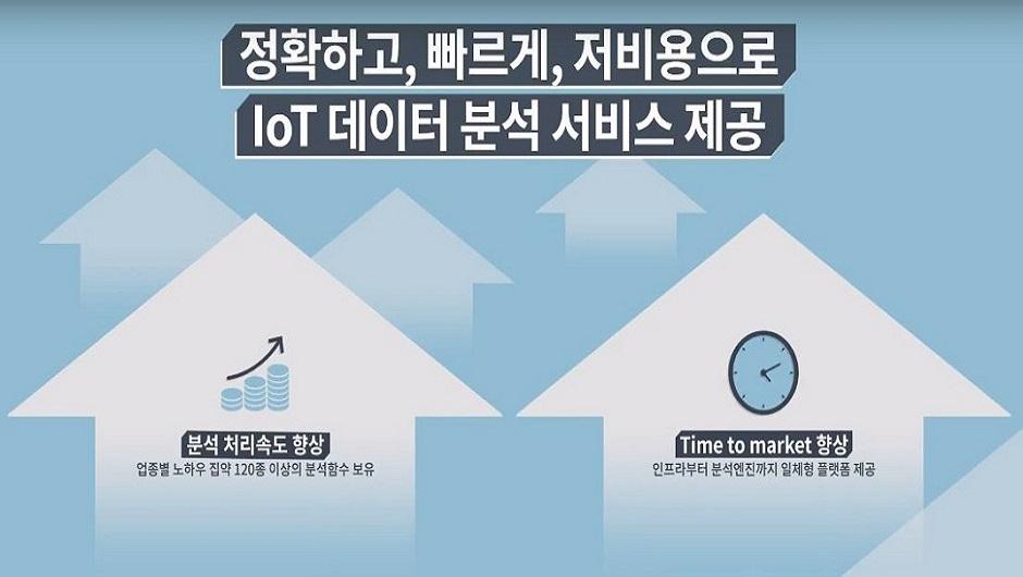 삼성SDS IoT 플랫폼에 대해 궁금하신가요?