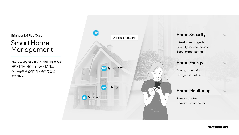 Smart Home Management 플랫폼 가정 내 도어락, 가스 밸브, 스마트 버튼, 다양한 모바일 기기 등 IoT 연결 디바이스와의 원활한 구동과 안전한 보안 기반 환경을 제공합니다.