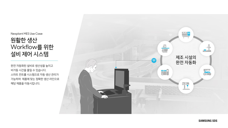 원활한 생산 워크플로우를 위한 설비 제어 시스템 완전 자동화된 설비로 생산성을 높이고 비 가동 시간을 줄일 수 있습니다. 스마트 컨트롤 시스템으로 자동 생산 관리가 가능하여 제품에 맞는 정확한 생산 라인으로 해당 제품을 보내줍니다.