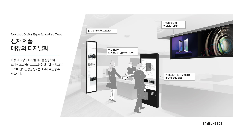 전자 제품 매장의 전시 공간 활용 매장 직원이 모바일 솔루션을 활용해 맞춤형 디스플레이 및 레이아웃을 관리하여 보다 효과적인 매장 프로모션을 실시할 수 있으며, 고객이 원하는 상품을 더 빨리 찾을 수 있습니다