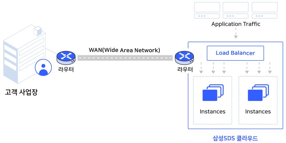빠르고 안정적인 네트워크 서비스가 필요한가요?