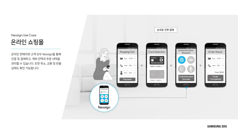 온라인 쇼핑몰 온라인 판매자와 고객 모두 삼성SDS Nexsign™을 통해 인증 및 결제를 하고 계좌 잔액과 주문 내역을 관리할 수 있습니다. 또한 취소, 교환 및 반품 상태도 확인 가능합니다.