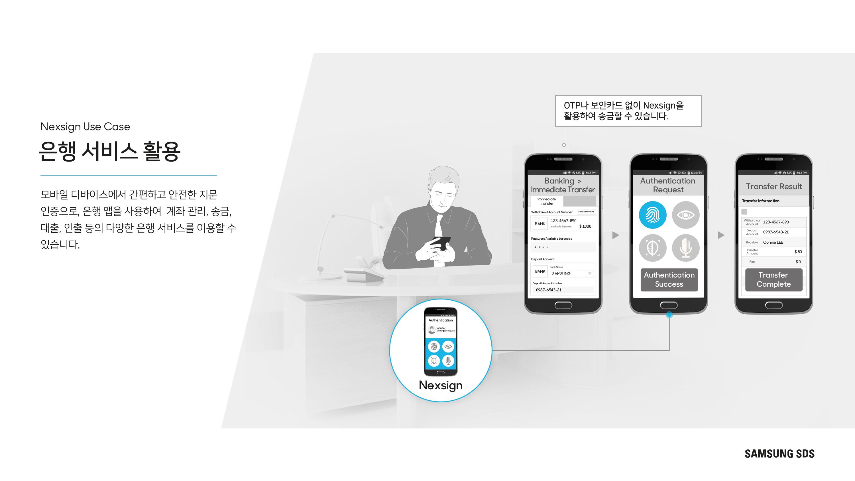 은행 서비스 활용 모바일 디바이스에서 간편하고 안전한 지문인증으로, 은행 앱을 사용하여 계좌 관리, 송금, 대출, 인출 등의 다양한 은행 서비스를 이용할 수 있습니다.