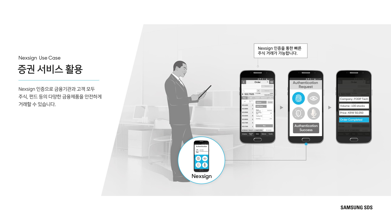 증권 서비스 활용 Nexsign™ 인증으로 금융기간과 고객 모두 주식, 펀드 등의 다양한 금융젶품을 안전하게 거래할 수 있습니다.