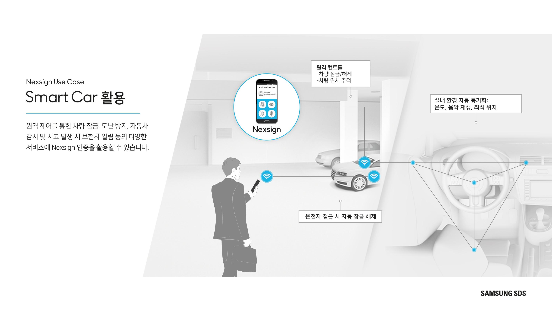 Smart Car 활용 원격제어를 통한 차량 잠금, 도난 방지, 자동차 감시 및 사고 발생 시 보험사 알림 등의 다양한 서비스에 Nexsign 인증을 활용할 수 있습니다.