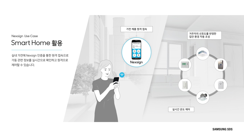Smart Home 활용 실내 가전에 Nexsign 인증을 통한 원격 접속으로 가동 관련 정보를 실시간으로 확인하고 원격으로 제어할 수 있습니다.