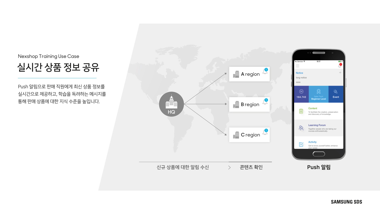 실시간 상품 정보 공유 Push 알림으로 판매직원에게 최신 상품 정보를 실시간으로 제공하고 학습을 독려하는 메시지를 통해 판매 상품에 대한 지식 수준을 높입니다