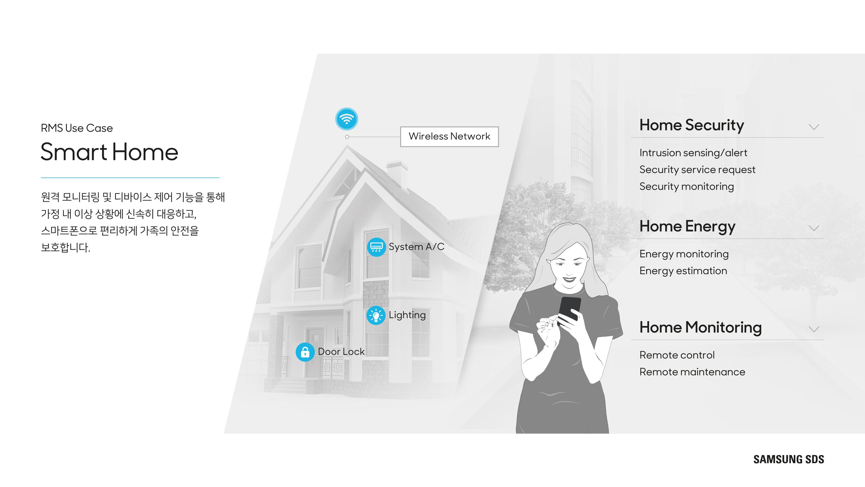 Smart Home 원격 모니터링 및 디바이스 제어 기능을 통해 가정 내 이상 상황에 신속히 대응하고, 스마트폰으로 편리하게 가족의 안전을 보호합니다.