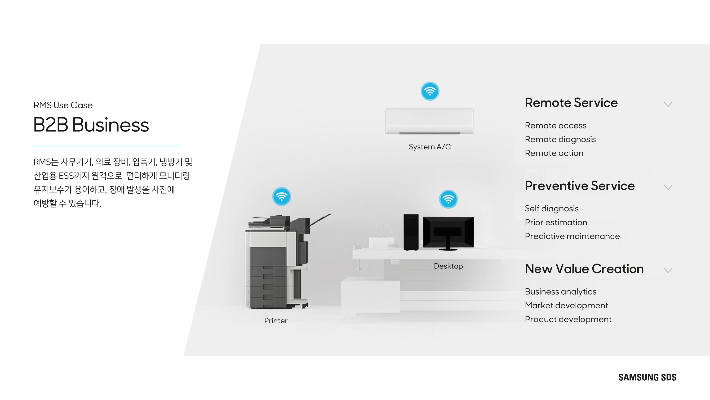 B2B Business RMS는 프린터, 의료 장비, 압축기, 냉방기기, 산업용 ESS를 원격으로 쉽게 모니터링 할 수 있도록 하여 유지보수가 쉽고, 장애 발생을 사전에 예방합니다.