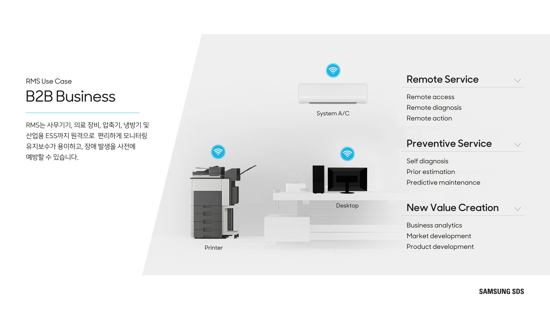 B2B Business 프린터, 의료 장비, 압축기, 냉방기기, 산업용 ESS를 원격으로 쉽게 모니터링 할 수 있도록 하여 유지보수가 쉽고, 장애 발생을 사전에 예방합니다.