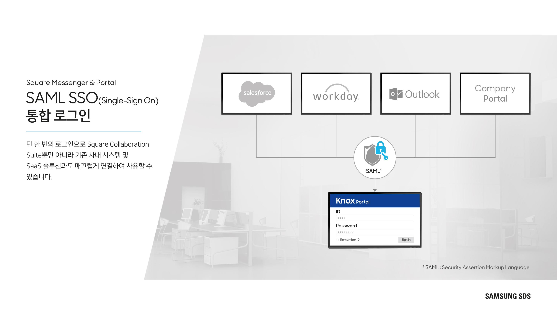 SAML (Square Portal & Messenger) 기반의 SSO (Single-Sign On) 통합 로그인 단 한 번의 로그인으로 Square Collaboration Suite 뿐만 아니라 기존 사내 시스템 및 Saas 솔루션과도 매끄럽게 연결하여 사용할 수 있습니다.