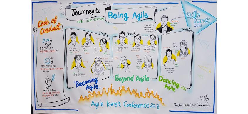 Agile Korea Conference 2018 – 한눈에 보기