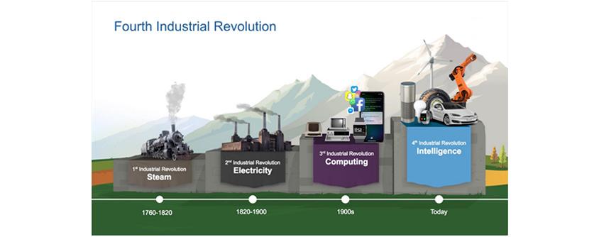 1760년-1820년: 1st Industrial Revolution - Steam, 1820년-1900년: 2nd Industrial Revolution - Electricity, 3rd Industrial Revolution - Computing, 4th Industrial Revolution - Intelligence