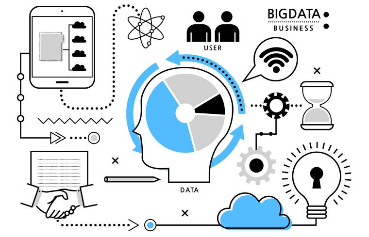 인공지능이 데이터를 처리하는 빅데이터 이미지