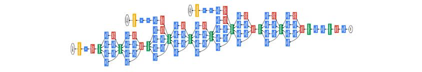 Neural Network 구조 중 하나인 DenseNet