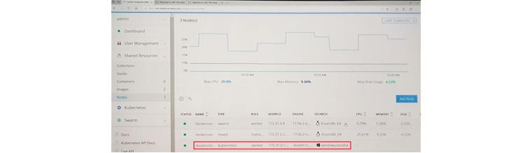 Docker EE 2.0의 시연화면 1