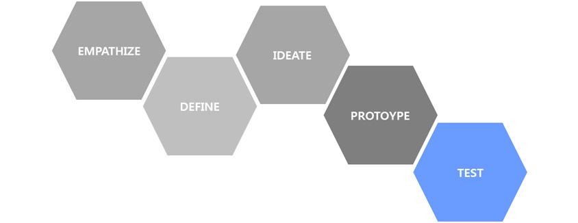 디자인 과정